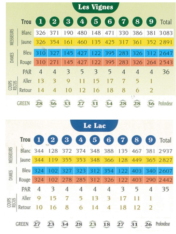 golf near bordeaux